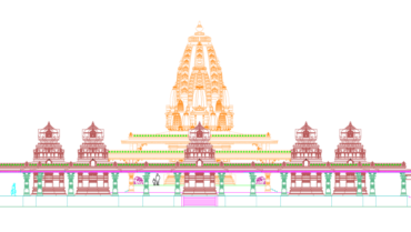 Construction of Ashtabhairava Temple